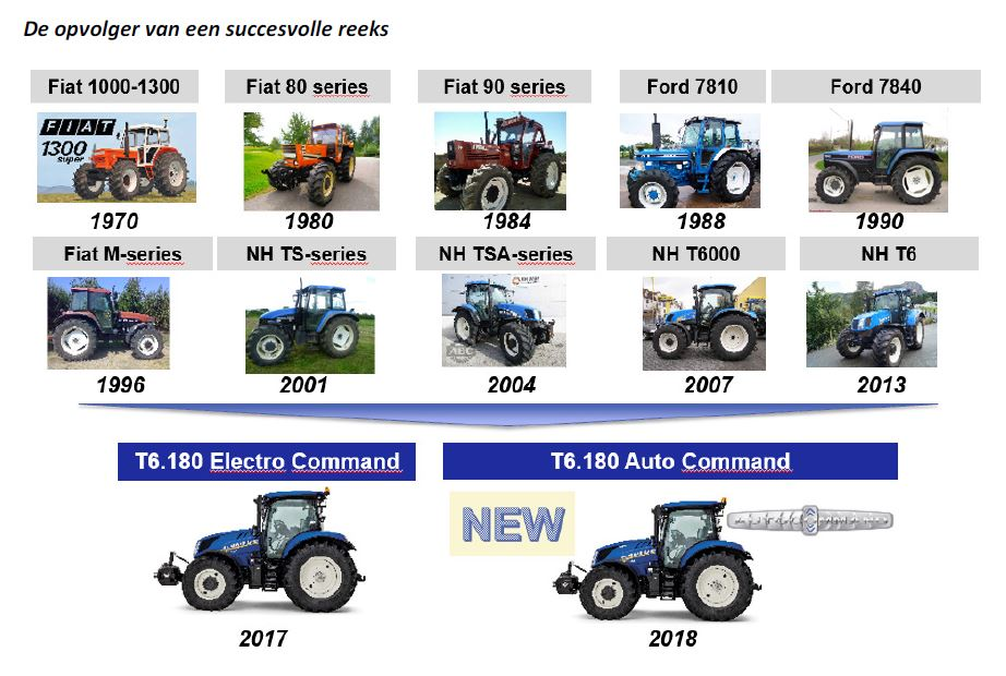 New Holland, T6.180, 6 cilinder, AC, autocommand